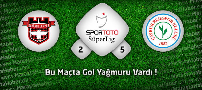 Gaziantepspor: 2 – Çaykur Rizespor: 5 Maçın geniş özeti ve goller