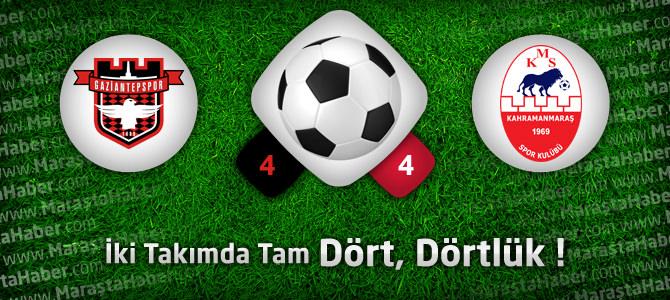 Gaziantepspor 4 – Kahramanmaraşspor 4 Hazırlık maçı özeti ve goller