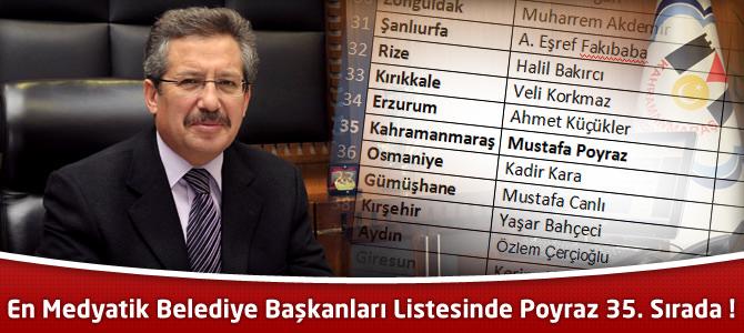 En Medyatik Belediye Başkanları Listesi ! Mustafa Poyraz 35. Sırada !