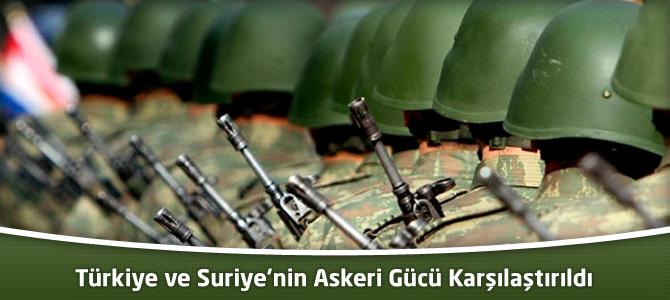 Türkiye ve Suriye'nin Askeri Gücü Karşılaştırıldı