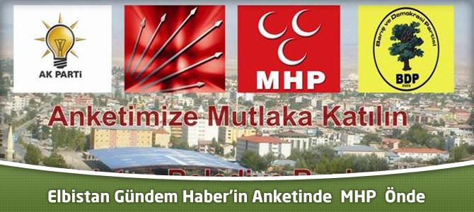 Elbistan Gündem Haber'in Anketinde MHP Önde