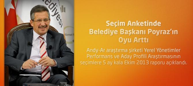 Seçim Anketinde Belediye Başkanı Mustafa Poyraz'ın Oyu Arttı