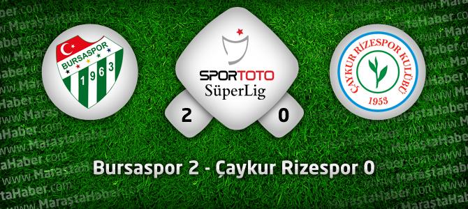 Bursaspor 2 – Çaykur Rizespor 0 maç özeti ve golleri