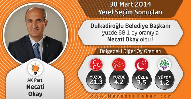 Dulkadiroğlu - Necati Okay