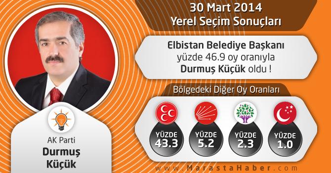 Kahramanmaraş Elbistan Belediyesi 30 Mart Yerel Seçim Sonuçları
