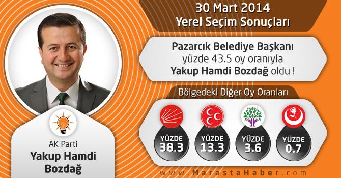 Kahramanmaraş Pazarcık Belediye Başkanı Yakup Hamdi Bozdağ Oldu !