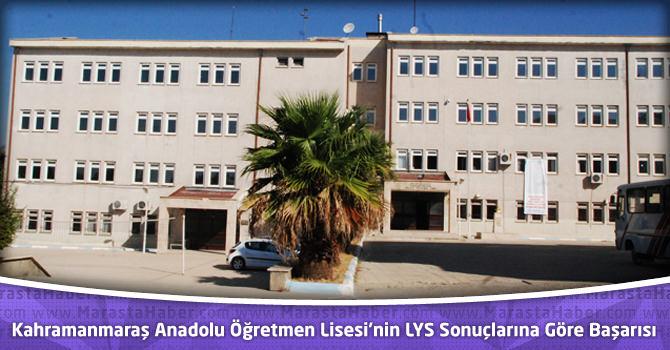 Kahramanmaraş Anadolu Öğretmen Lisesi'nin LYS Sonuçlarına Göre Başarısı