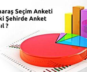 Kahramanmaraş 2015 Seçim Anket Sonuçları