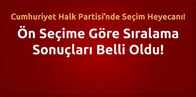 CHP Kahramanmaraş'ta Ön Seçim Sonuçları Açıklandı