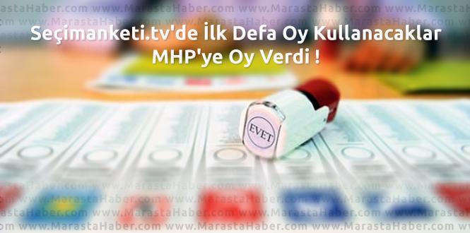 Seçimanketi.tv'de İlk Defa Oy Kullanacaklar MHP'ye Oy Verdi !