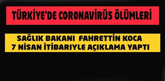 Türkiye'de Koronavirüs'ten Ölenler