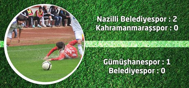 Sporda Bu Hafta Kahramanmaraş – 12 Kasım 2012