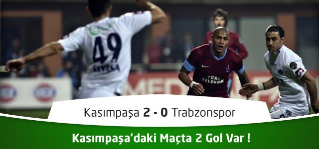 Kasımpaşa 2 – 0 Trabzonspor – Maç Özeti ve Goller