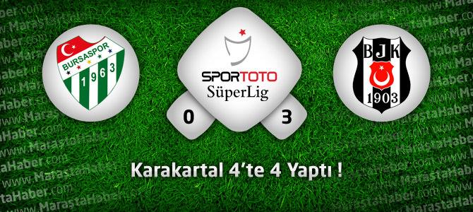 Bursaspor: 0 – Beşiktaş: 3 Maçın Geniş Özeti ve Golleri