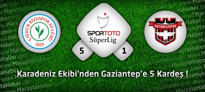 Çaykur Rizespor 5 – 1 Gaziantepspor Maç Özeti golleri