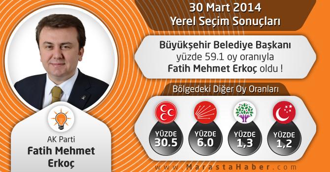 Kahramanmaraş Büyükşehir Belediye Başkanı Fatih Mehmet Erkoç Oldu !
